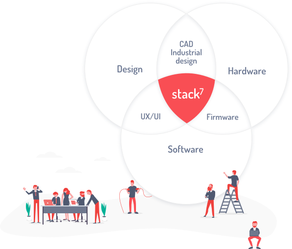 Energomonitor is launching Stack7 — a new service to help companies with the development of unique IoT solutions