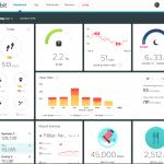 Fitbit web app